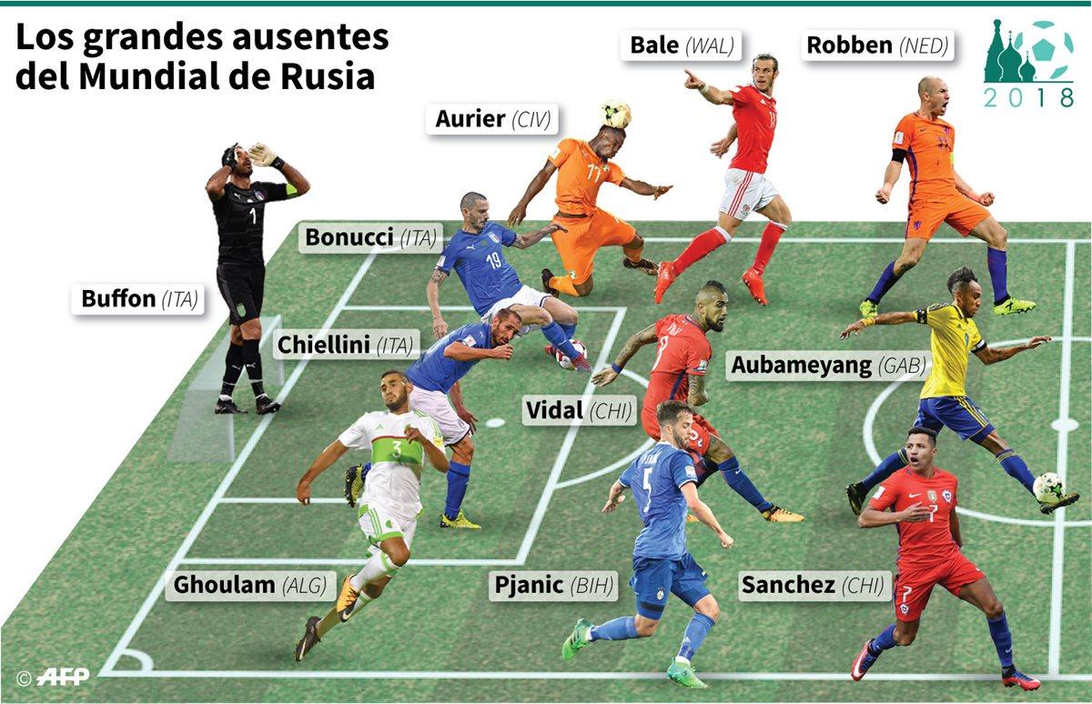 Buffon, Robben, Vidal y Bale, el once de las grandes estrellas ausentes de Rusia 2018