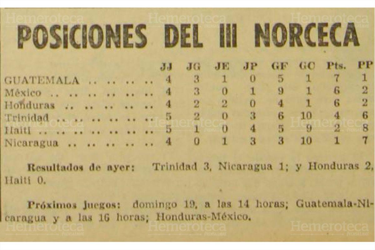 Tabla de posiciones  en la cual Guatemala va a la cabeza. Imagen  del 10/3/1967. (Foto: Hemeroteca PL)