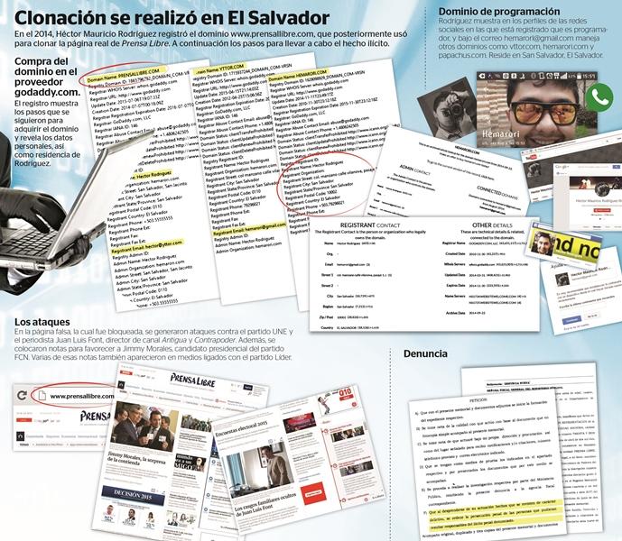 Identificado autor de falsificación de sitio de Prensa Libre