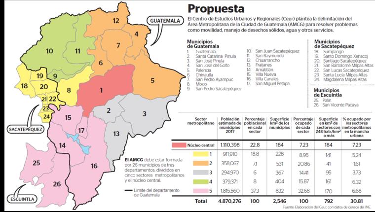 Urbanistas urgen a la Municipalidad capitalina tomar acciones para resolver problemática. (Foto Prensa Libre: Infografía)