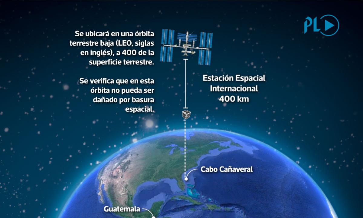 CubeSat Guatemala. Comienza cuenta regresiva para el lanzamiento del primer satélite de Guatemala