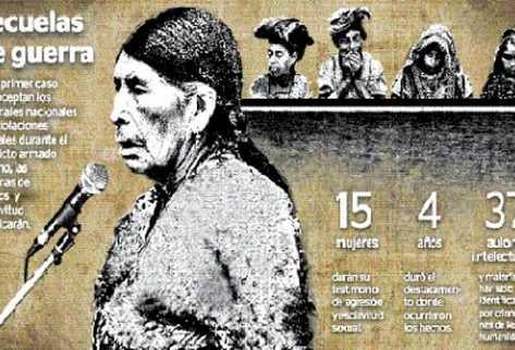 Mujeres servían a soldados, quienes también abusaban de ellas en  área militar.