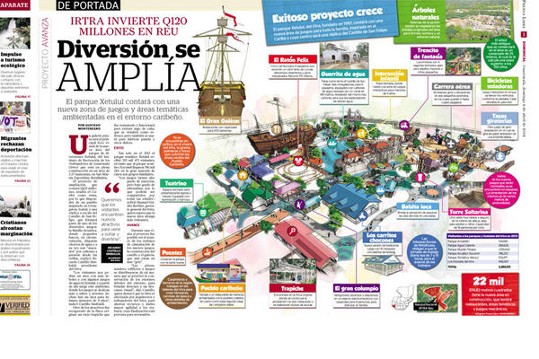 Preview infografía El parque Xetulul contará con una nueva zona de juegos.