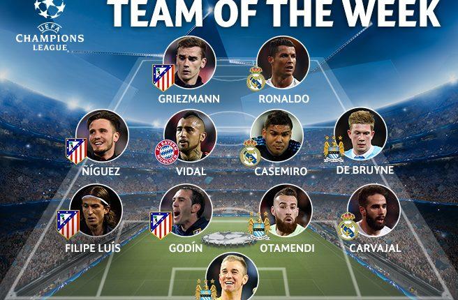 Este es el equipo ideal que seleccionó la Uefa después de los partidos de vuelta de los cuartos de final de la Champions. (Foto Prensa Libre: Uefa.com)