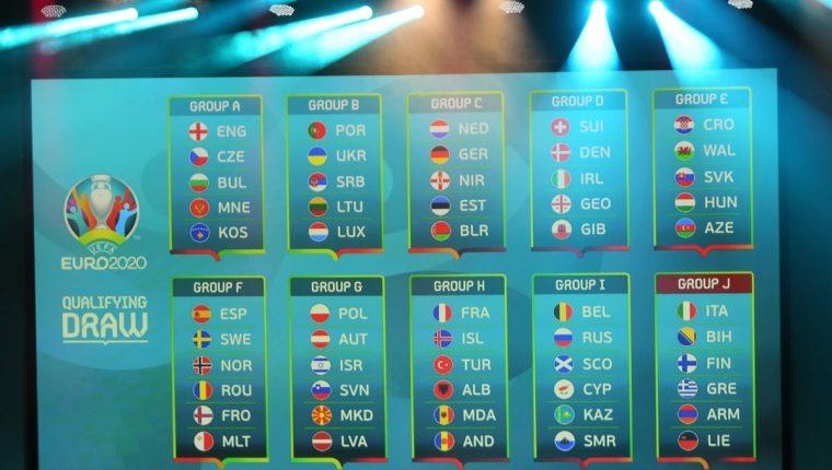 Estos son los grupos de clasificación. (Foto Prensa Libre: AFP)