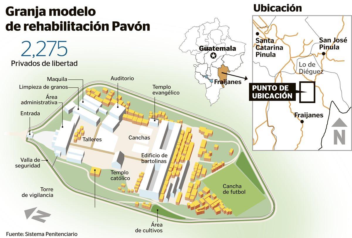 Gráfico | Así es la granja de rehabilitación Pavón