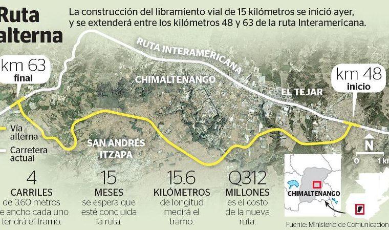 Infografía del Libramiento en Chimaltenango publicada por Prensa Libre en septiembre de 2014. (Foto: Hemeroteca PL)