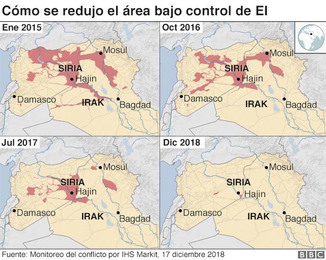 Se estima que EI actualmente controla menos del 1% del territorio que llegó a capturar.
