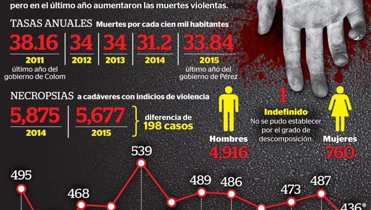 (Fotoarte Prensa Libre: Esteban Arreola)