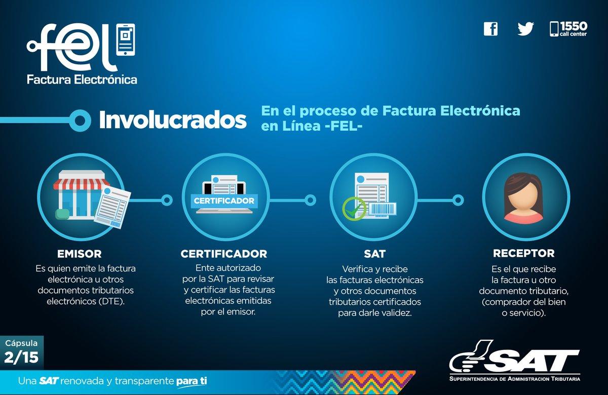 Se expone quienes participan en la emisión, certificación y recepción de las facturas.  (Foto, Prensa Libre: SAT).