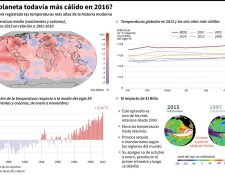 Muestras de la variación de la temperatura en el mundo. (Infografía: AFP).