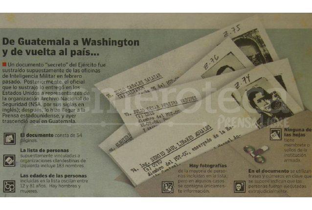 El diario militar secreto fue filtrado en la década de 1980. (Foto: Hemeroteca PL)