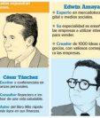 Carlos Luna Rivara, César Tánchez, Edwin Amaya y Mauricio Garita propondrán en el Efectivo Blog. (Foto Prensa Libre: Hemeroteca PL)