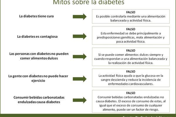 diabetes y sus dietas balanceadas