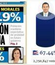 La Encuesta Libre elaborada por ProDatos fue la más exacta publicada durante el último proceso electoral. (Foto Prensa Libre)