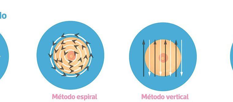 Métodos para efectuar el autoexamen de seno. (Foto Prensa Libre: HemerotecaPL)