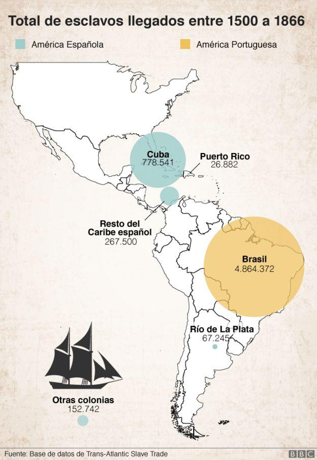 Las posibles revueltas de esclavos fue una de las razones por mantener la unidad territorial de Brasil. (BBC)