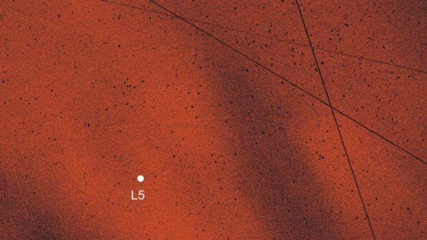 En esta imagen, la nube L5 corresponde a la zona donde se ven los puntos más rojos y brillantes. Las líneas rectas son rastros de satélites. J. SLÍZ-BALOGH