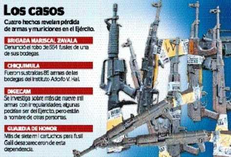 Fusiles y municiones fueron sustraídos del Ejército.