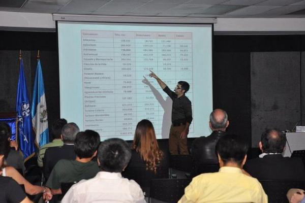 Guatemala tiene potencial para los servicios digitales. (foto: Cortesía Agexport)