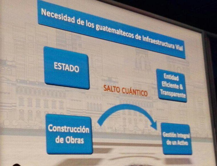 Carlos Colom, consultor expuso sobre la necesidad de los guatemaltecos de infraestructura. (Foto Prensa Libre: Cortesía)