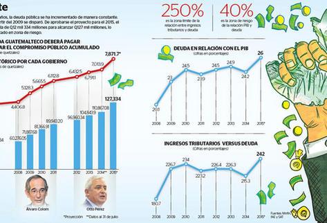 Infografía deuda pública.