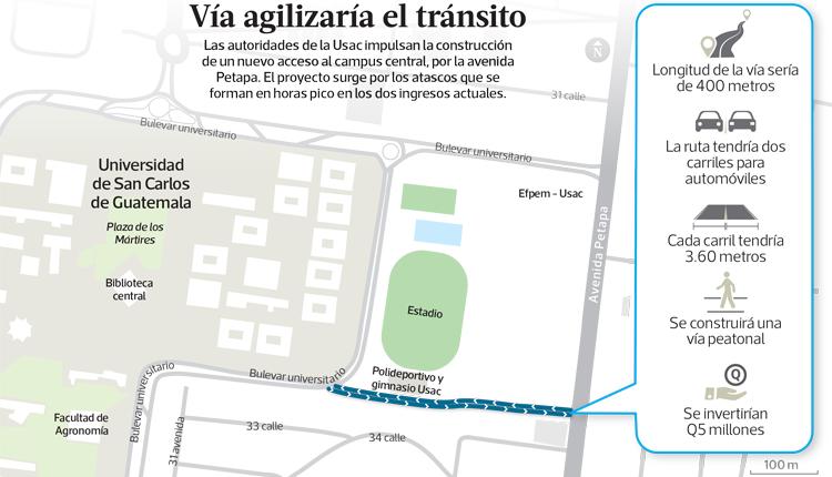 La nueva ruta que se construirá en el campus central de la Usac, en zona12, conectará a la avenida Petapa. (Foto Prensa Libre: Diego Alfonso Sac Ortíz)