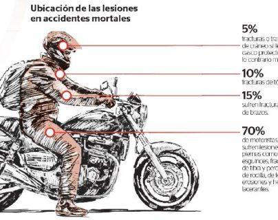 Sube el parque de motos y aumentan percances