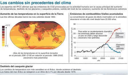 Cómo la Tierra podría caer en un clima incontrolable