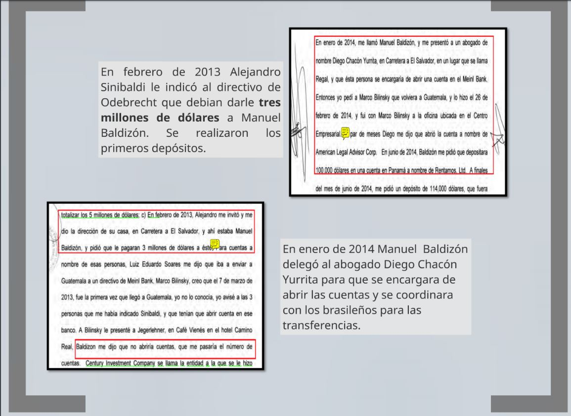 Los representantes de Odebrecht que delataron la trama corrupta entre Sinibaldi y Baldizón