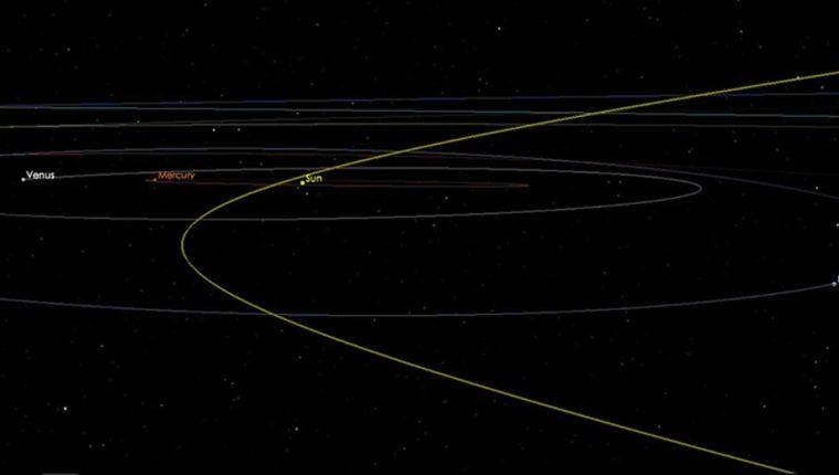 Esquema de la Nasa que muestra la órbita del enorme asteroide. (Foto: NASA)