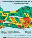 La tabla de la Sociedad Europea de Química muestra los riesgos de muchos de los elementos usados en los celulares. (EUROPEAN CHEMICAL SOCIETY)
