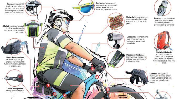 Equipo necesario para practicar el ciclismo de montaña. (Foto Prensa libre).