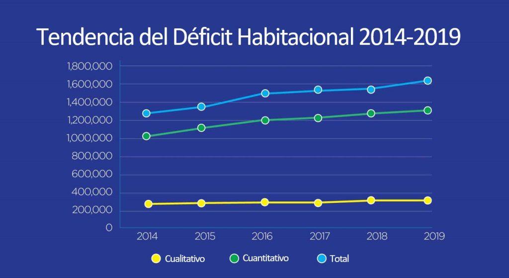 Los 5 problemas de vivienda que debe resolver Guatemala para