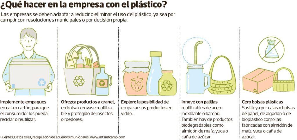 3b715ce4d 17 municipios tienen prohibiciones para uso del plástico mientras ...