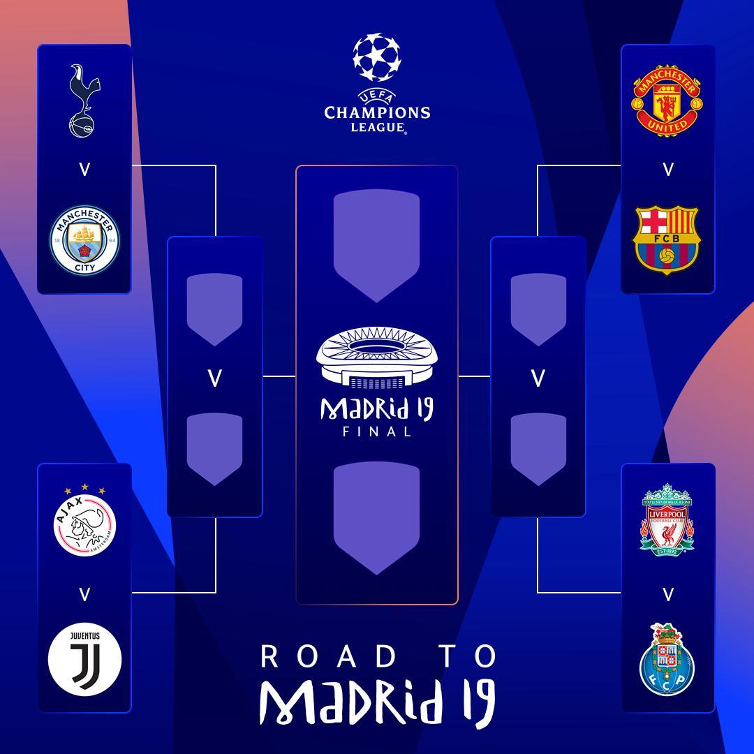 Asi quedaron las llaves de los cuartos de final de la Champions League. (Foto Prensa Libre: UEFA)