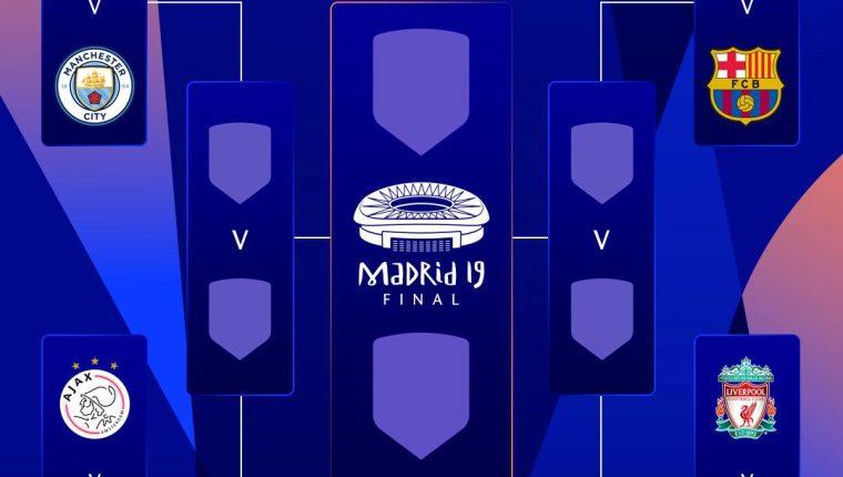 Barcelona contra Mánchester United, la serie más llamativa ...