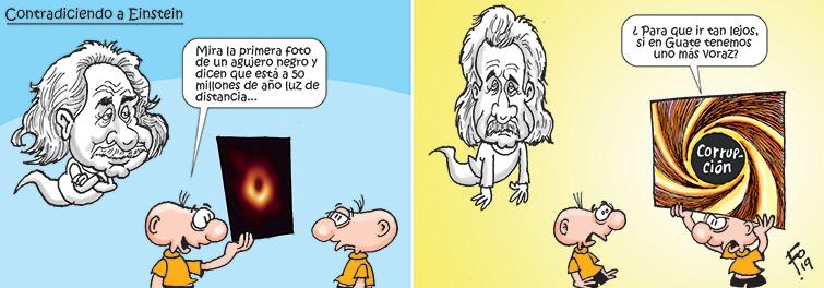 Personaje: Albert Einstein.