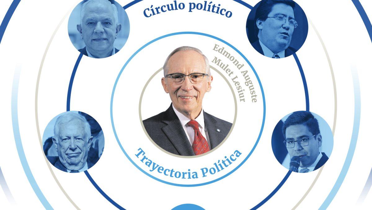 Del FRG al Partido Humanista: el anillo que rodea a Edmond Mulet