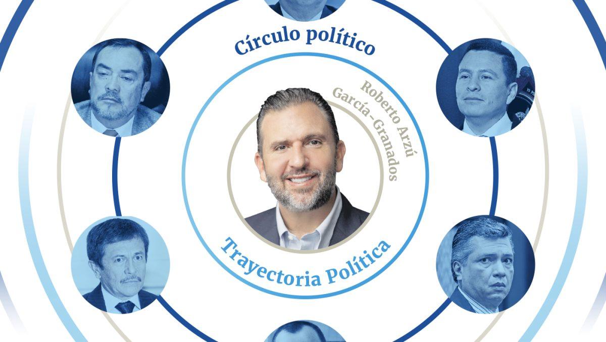 Roberto Arzú y el guiño a la vieja política guatemalteca