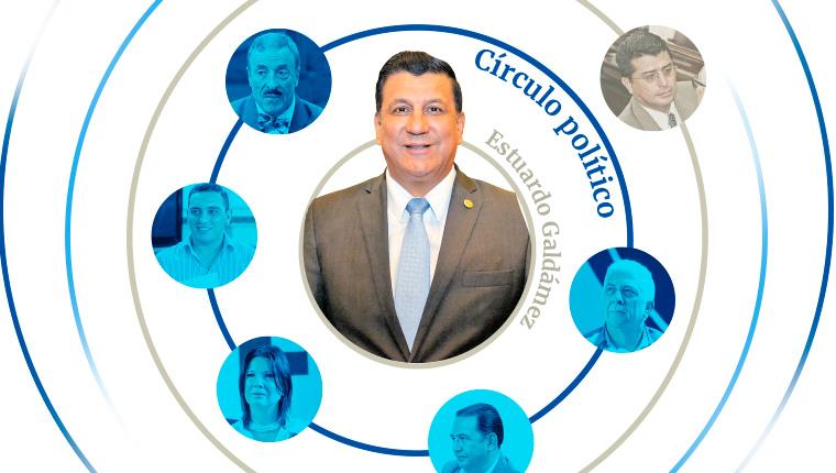Estuardo Galdámez, el kaibil y trepador de la política