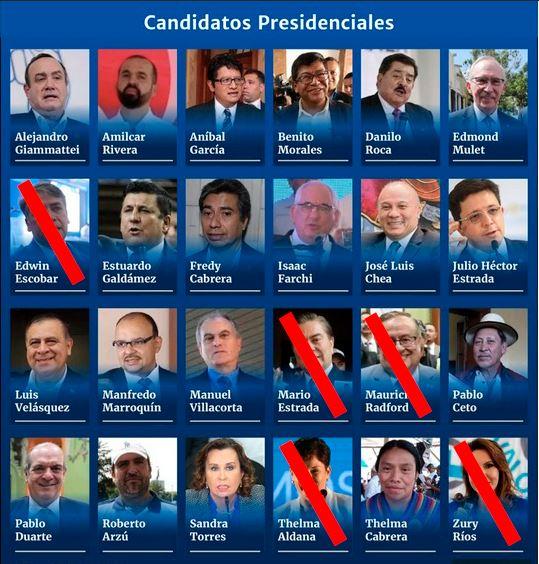 Elecciones 2019:  Planes de gobierno de candidatos y partidos en Guatemala