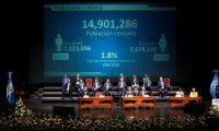 """AME8545. CIUDAD DE GUATEMALA (GUATEMALA), 17/09/2019.- Vista general del acto de divulgación del censo de población nacional a cargo de varias autoridades del país este martes, en Ciudad de Guatemala (Guatemala). Guatemala tiene 14,9 millones de habitantes y una reducción de la población menor de 15 años, lo que provoca un """"proceso moderado de envejecimiento"""" y el comienzo del """"bono demográfico"""". Así se desprende de los resultados del censo divulgados este martes por el Gobierno de Guatemala, donde el director del Instituto Nacional de Estadística, Nestor Mauricio Guerra, señaló que del total de habitantes el 51,5 por ciento son mujeres (7.678.190) y el 48,5 por ciento hombres (7.223.096). EFE/ Esteban Biba"""