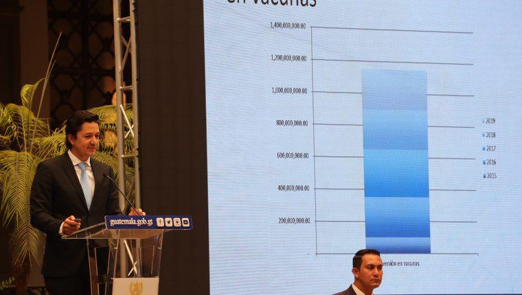 El proyecto del presupuesto 2020, incrementa en 21% la deuda bonificable. El ministro de Finanzas, Víctor Manuel Martínez, realizó ayer una presentación en el patio de la Paz donde participó el Gabinete General. (Foto Prensa Libre: Esbin García)