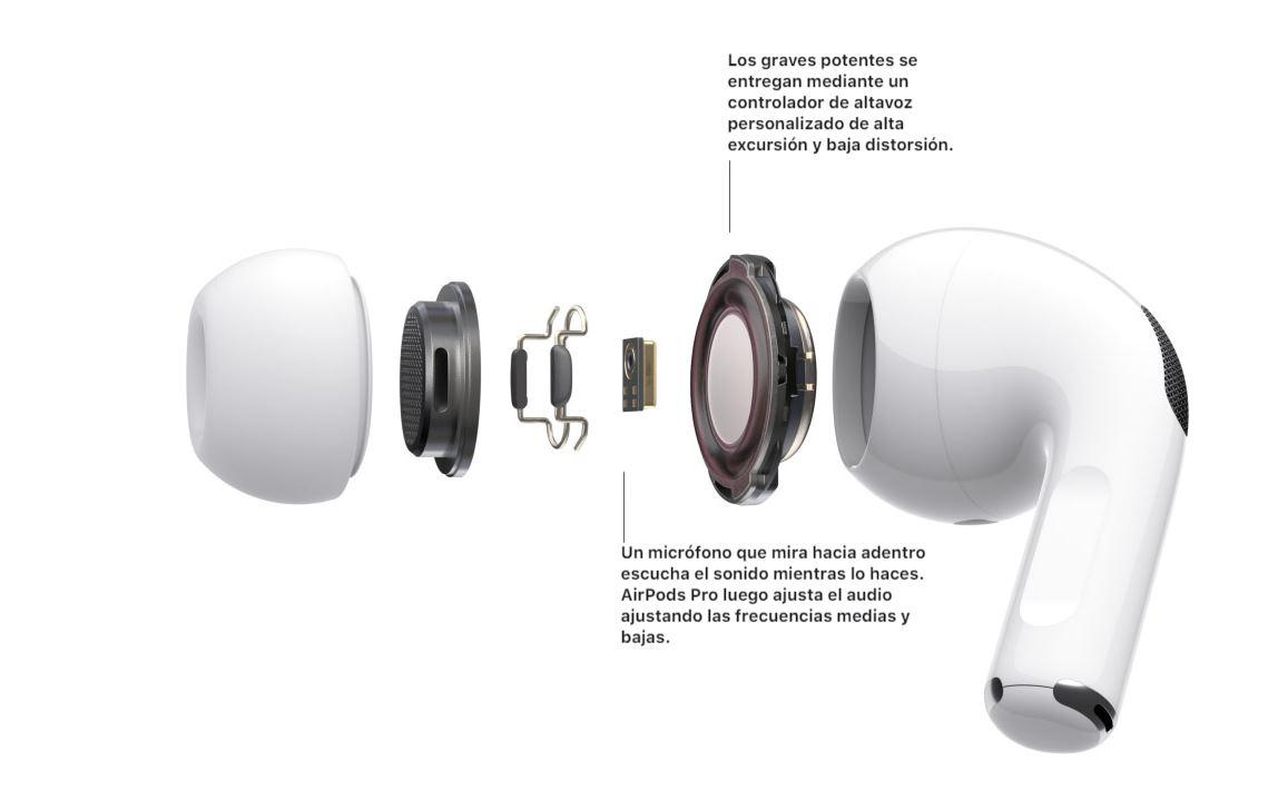 Resultado de imagen para airpods pro