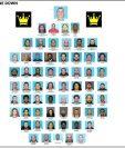 Organigrama dentro de la pandilla Latin Kings en Estados Unidos. (Foto Prensa Libre: FBI Boston).