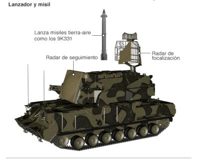"""Ukraine International: así es el sistema de misiles ruso Tor-M1 con el que Irán derribó """"por error"""" el avión de pasajeros"""