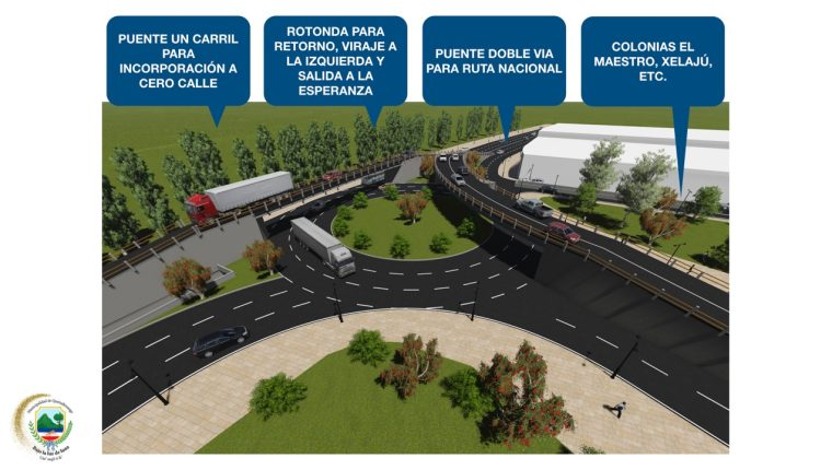 La Municipalidad de Quetzaltenango presentó el diseño del  distribuidor vial en el ingreso a la colonia El Maestro. (Foto Prensa Libre)