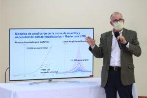 Cuántas muertes por coronavirus podría haber en Guatemala en septiembre si se levantan las medidas y cómo sería la situación