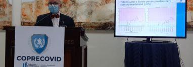 El nivel de mortandad que ha alcanzado el coronavirus en Totonicapán y Sololá preocupa a las autoridades. (Foto Prensa Libre: Andrea Domínguez)